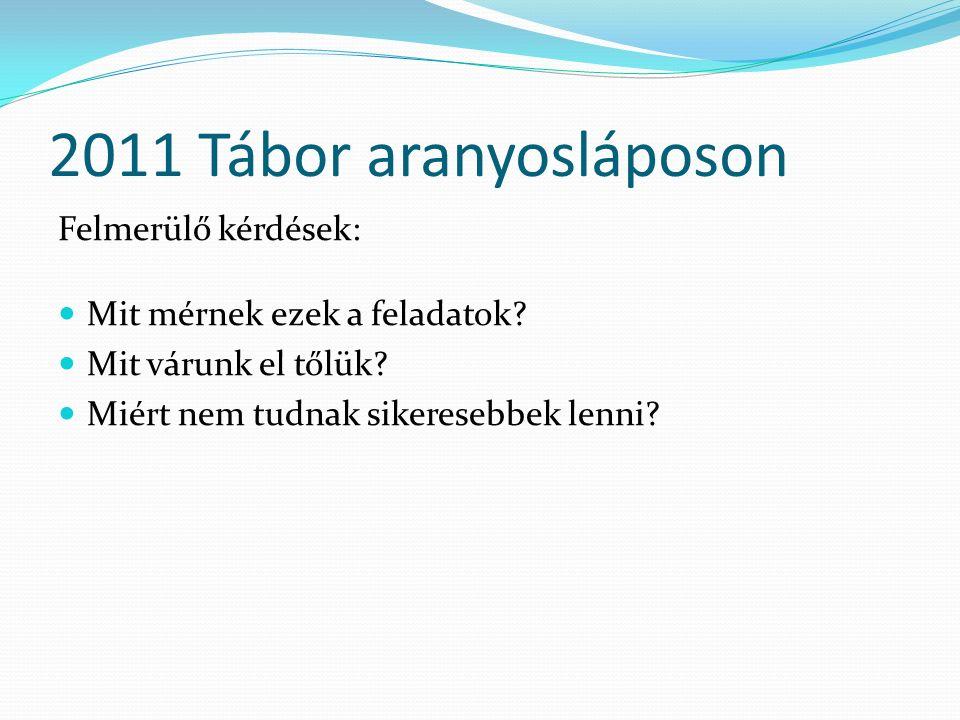 2011 Tábor aranyosláposon Felmerülő kérdések: Mit mérnek ezek a feladatok? Mit várunk el tőlük? Miért nem tudnak sikeresebbek lenni?