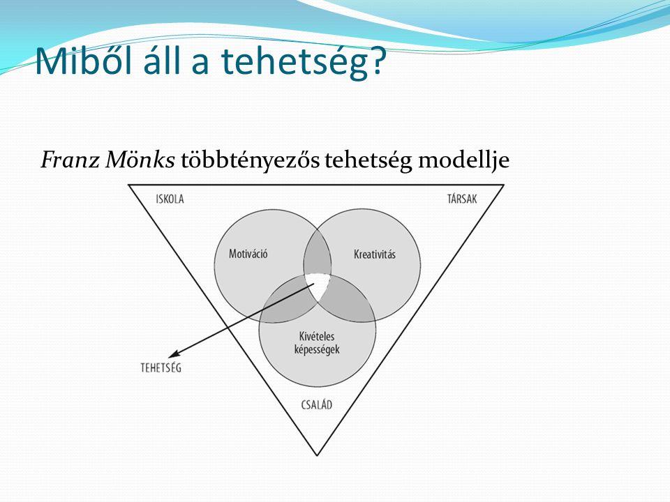 Miből áll a tehetség Franz Mönks többtényezős tehetség modellje