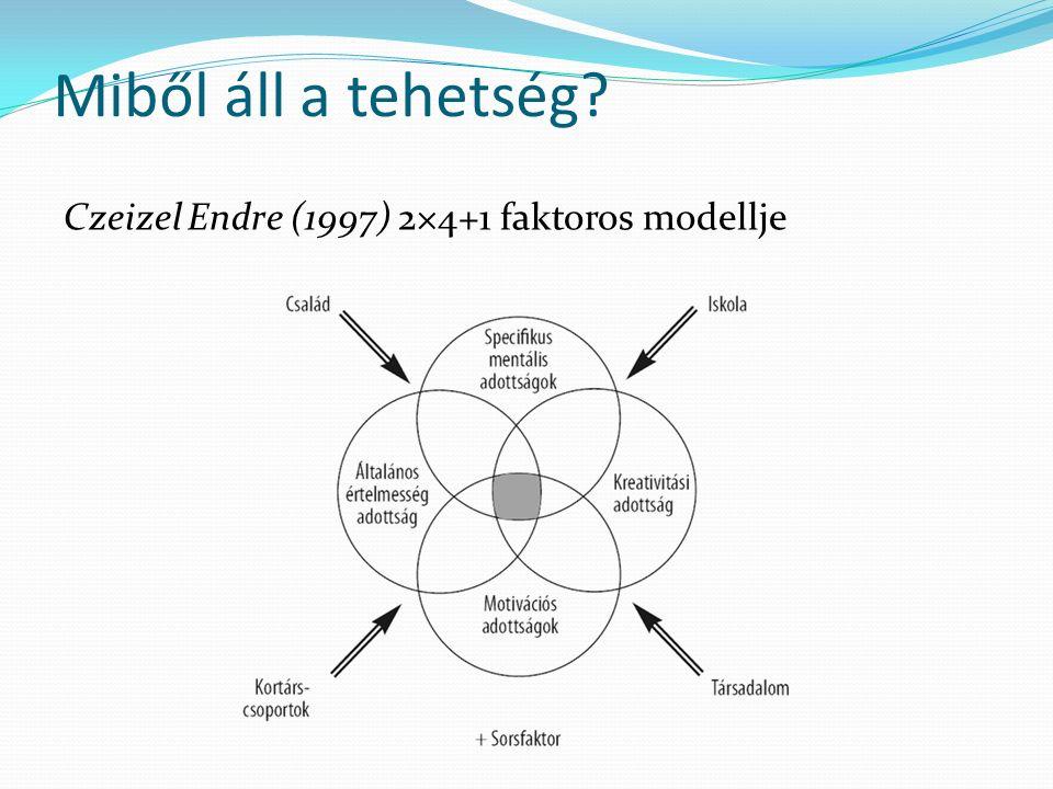 Miből áll a tehetség Czeizel Endre (1997) 2×4+1 faktoros modellje