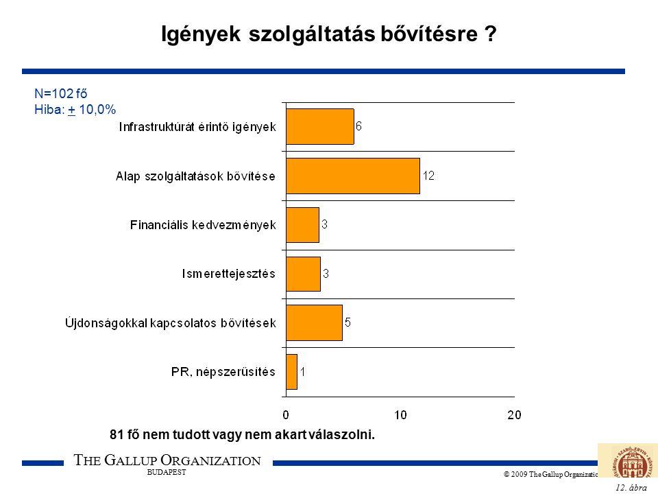 12. ábra T HE G ALLUP O RGANIZATION BUDAPEST © 2009 The Gallup Organization Igények szolgáltatás bővítésre ? N=102 fő Hiba: + 10,0% 81 fő nem tudott v