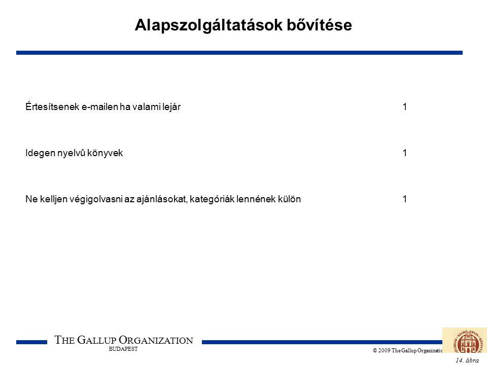 14. ábra T HE G ALLUP O RGANIZATION BUDAPEST © 2009 The Gallup Organization Alapszolgáltatások bővítése Értesítsenek e-mailen ha valami lejár1 Idegen