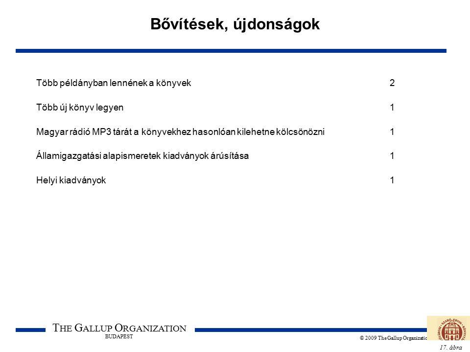 17. ábra T HE G ALLUP O RGANIZATION BUDAPEST © 2009 The Gallup Organization Bővítések, újdonságok Több példányban lennének a könyvek2 Több új könyv le