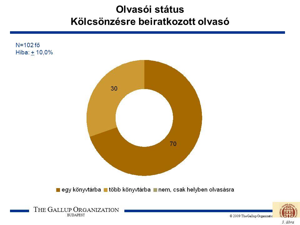 3. ábra T HE G ALLUP O RGANIZATION BUDAPEST © 2009 The Gallup Organization Olvasói státus Kölcsönzésre beiratkozott olvasó N=102 fő Hiba: + 10,0%
