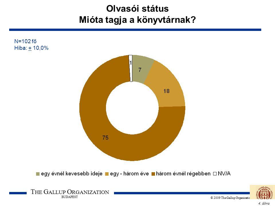 4. ábra T HE G ALLUP O RGANIZATION BUDAPEST © 2009 The Gallup Organization Olvasói státus Mióta tagja a könyvtárnak? N=102 fő Hiba: + 10,0%