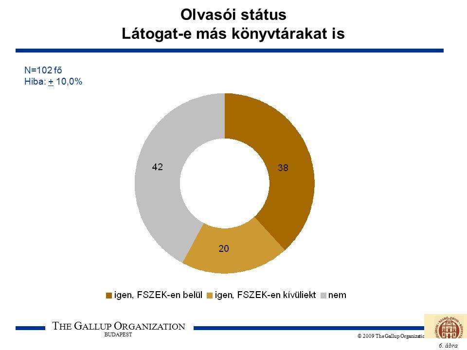 6. ábra T HE G ALLUP O RGANIZATION BUDAPEST © 2009 The Gallup Organization Olvasói státus Látogat-e más könyvtárakat is N=102 fő Hiba: + 10,0%