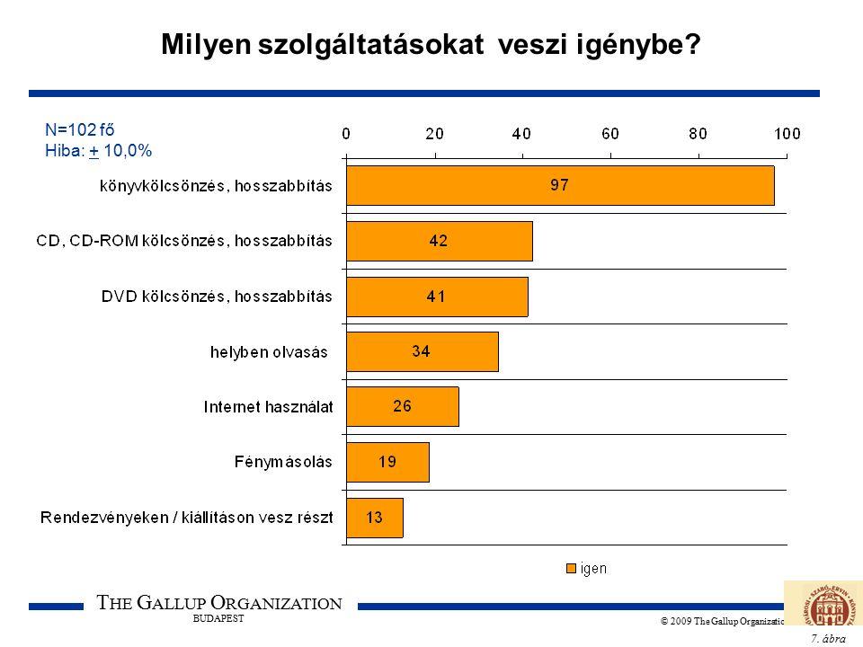 7. ábra T HE G ALLUP O RGANIZATION BUDAPEST © 2009 The Gallup Organization Milyen szolgáltatásokat veszi igénybe? N=102 fő Hiba: + 10,0%