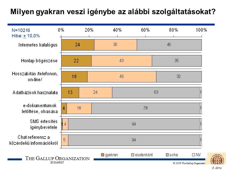 8. ábra T HE G ALLUP O RGANIZATION BUDAPEST © 2009 The Gallup Organization Milyen gyakran veszi igénybe az alábbi szolgáltatásokat? N=102 fő Hiba: + 1