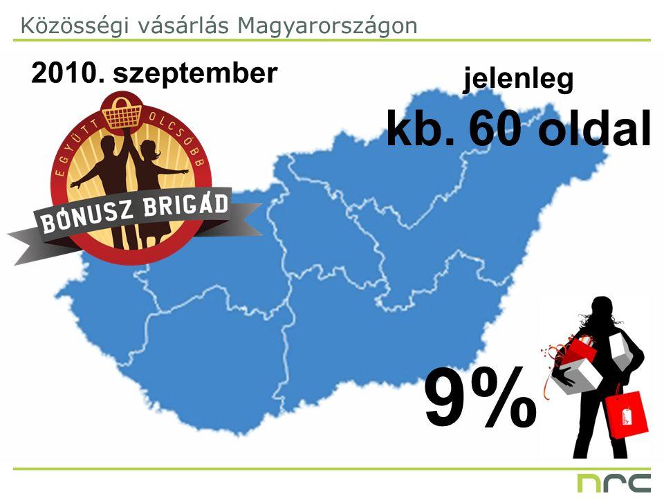 jelenleg kb. 60 oldal 9% 2010. szeptember Közösségi vásárlás Magyarországon
