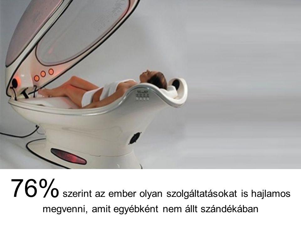 76% szerint az ember olyan szolgáltatásokat is hajlamos megvenni, amit egyébként nem állt szándékában