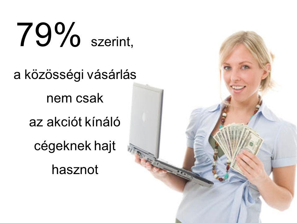 79% szerint, a közösségi vásárlás nem csak az akciót kínáló cégeknek hajt hasznot