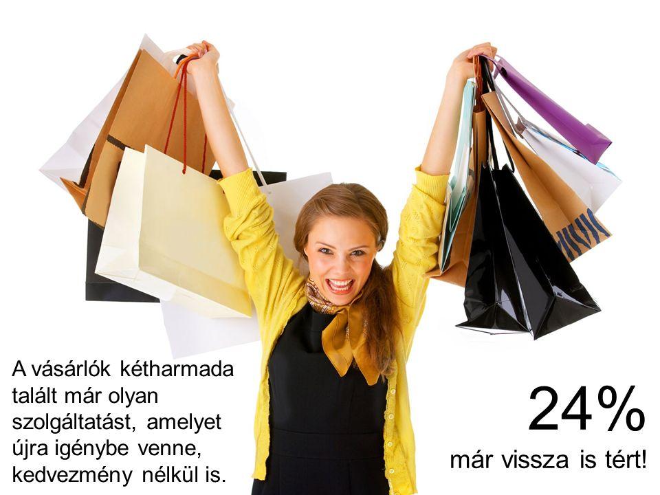 A vásárlók kétharmada talált már olyan szolgáltatást, amelyet újra igénybe venne, kedvezmény nélkül is.