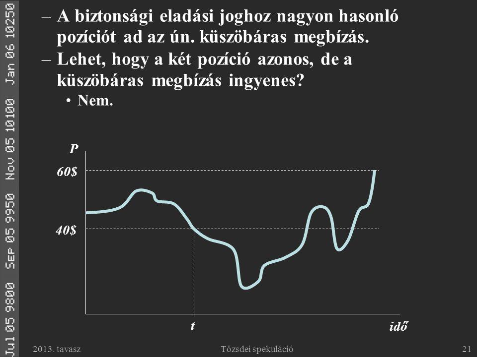 2013.tavaszTőzsdei spekuláció21 –A biztonsági eladási joghoz nagyon hasonló pozíciót ad az ún.