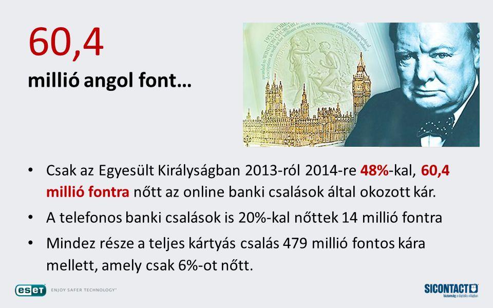 Csak az Egyesült Királyságban 2013-ról 2014-re 48%-kal, 60,4 millió fontra nőtt az online banki csalások által okozott kár.