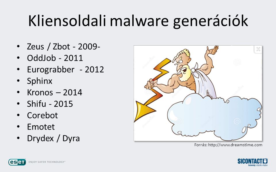 Kliensoldali malware generációk Zeus / Zbot - 2009- OddJob - 2011 Eurograbber - 2012 Sphinx Kronos – 2014 Shifu - 2015 Corebot Emotet Drydex / Dyra Forrás: http://www.dreamstime.com