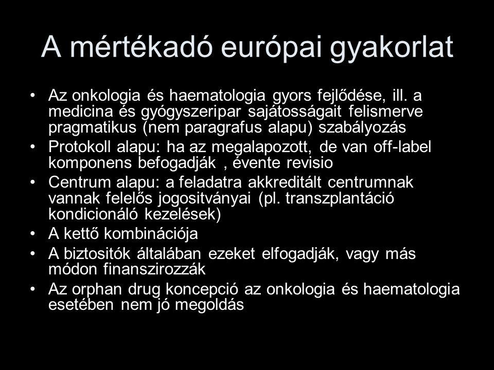 A mértékadó európai gyakorlat Az onkologia és haematologia gyors fejlődése, ill. a medicina és gyógyszeripar sajátosságait felismerve pragmatikus (nem