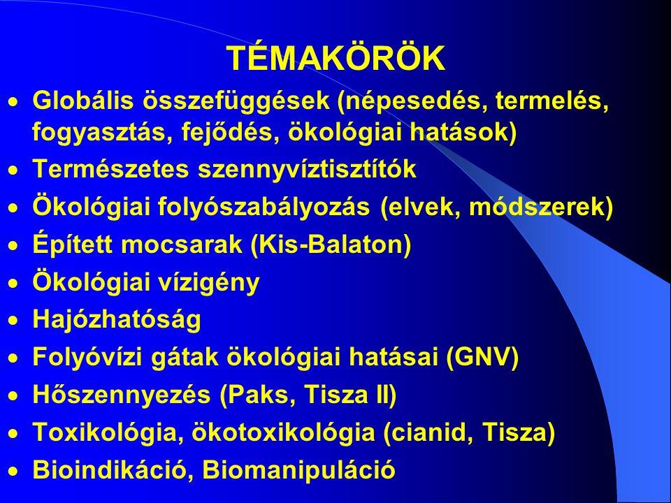 TÉMAKÖRÖK  Globális összefüggések (népesedés, termelés, fogyasztás, fejődés, ökológiai hatások)  Természetes szennyvíztisztítók  Ökológiai folyószabályozás (elvek, módszerek)  Épített mocsarak (Kis-Balaton)  Ökológiai vízigény  Hajózhatóság  Folyóvízi gátak ökológiai hatásai (GNV)  Hőszennyezés (Paks, Tisza II)  Toxikológia, ökotoxikológia (cianid, Tisza)  Bioindikáció, Biomanipuláció