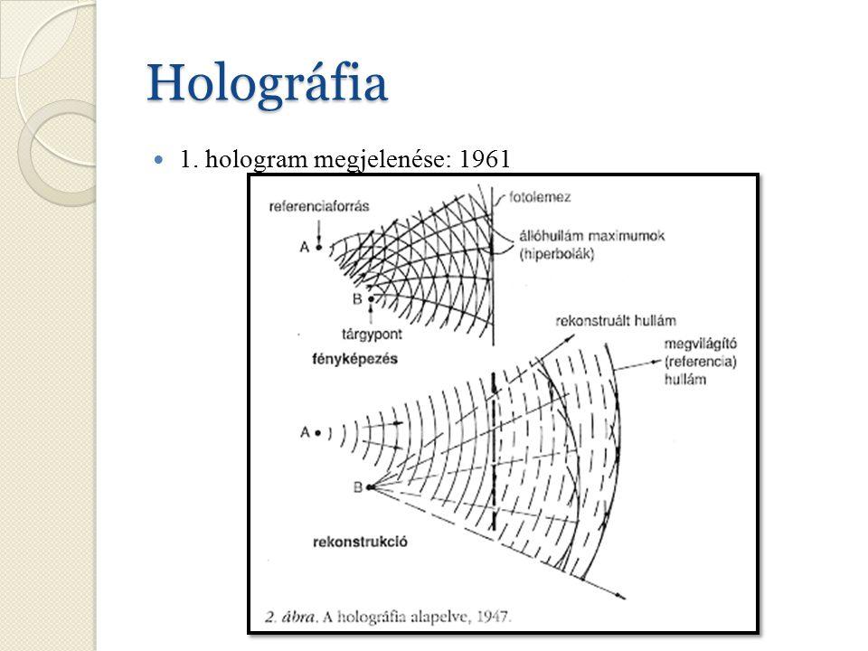 Holográfia alkalmazási területe Ultragyors fényképezés Teljes rekonstrukció: 360°-os holografikus kép A rekonstruált hullám felhasználása referenciaként: a változással egyidejû vizsgálat Több hologram szuperpozíciója ugyanazon a lemezen Interferometria kettos expozícióval A holografikus filmezés lehetõsége Holográfia az atomok világában