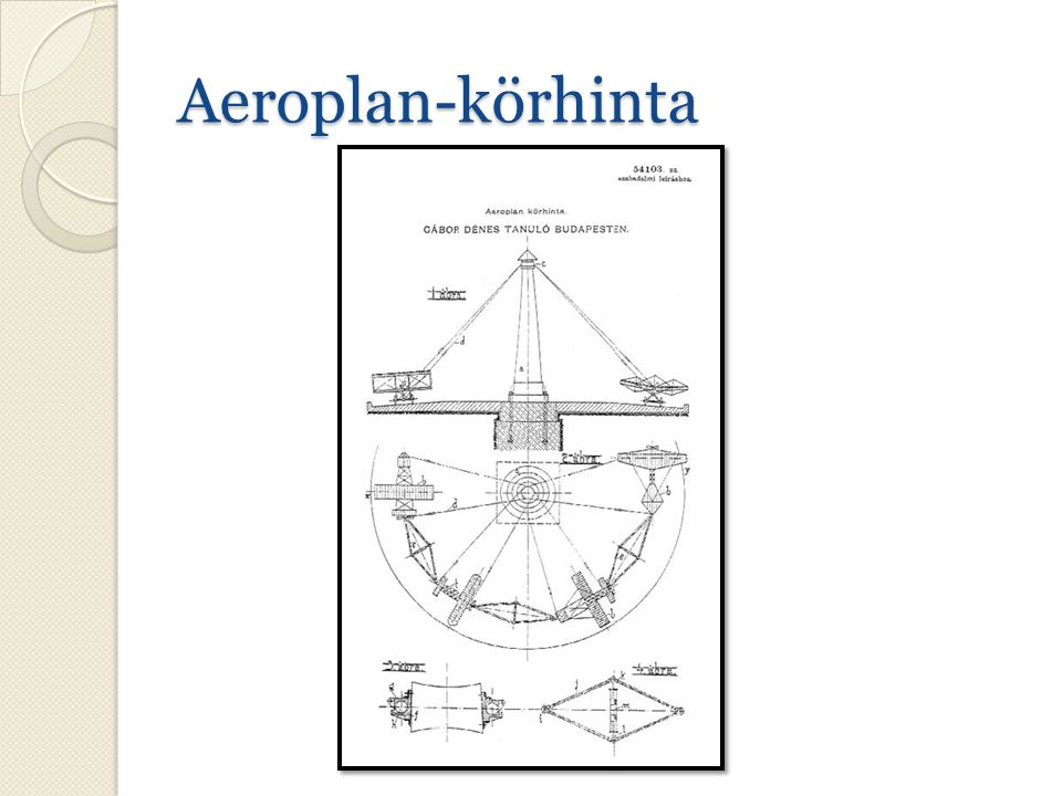 Aeroplan-körhinta