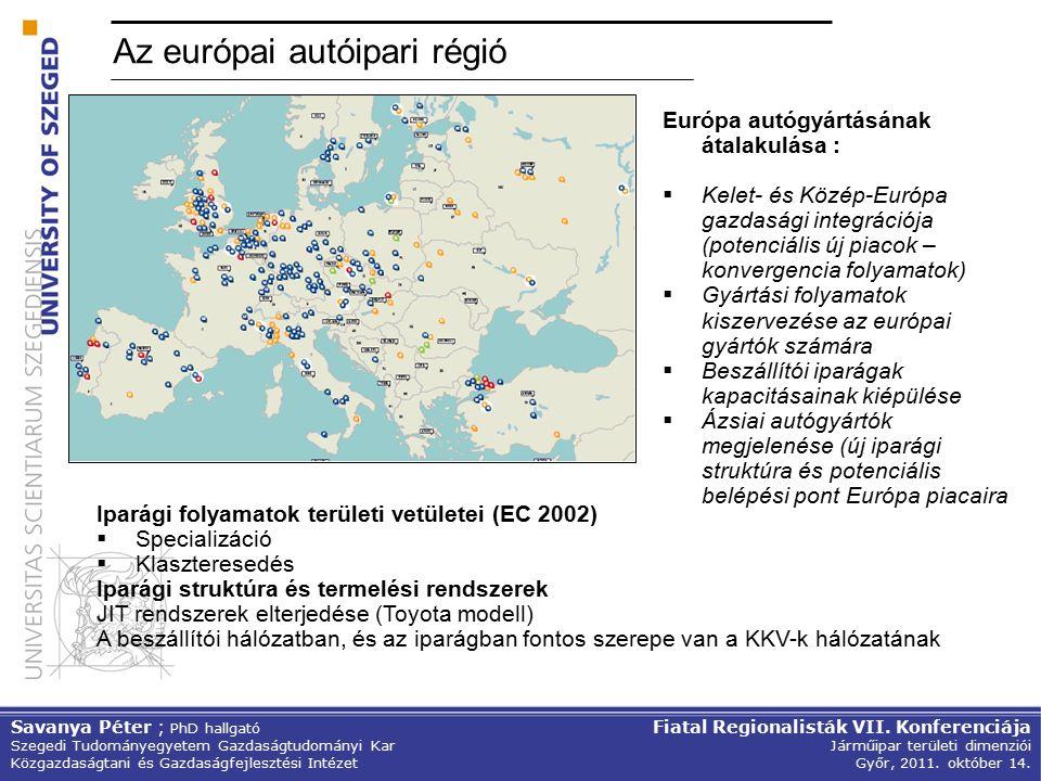 Az európai autóipari régió Európa autógyártásának átalakulása :  Kelet- és Közép-Európa gazdasági integrációja (potenciális új piacok – konvergencia folyamatok)  Gyártási folyamatok kiszervezése az európai gyártók számára  Beszállítói iparágak kapacitásainak kiépülése  Ázsiai autógyártók megjelenése (új iparági struktúra és potenciális belépési pont Európa piacaira Savanya Péter ; PhD hallgató Szegedi Tudományegyetem Gazdaságtudományi Kar Közgazdaságtani és Gazdaságfejlesztési Intézet Fiatal Regionalisták VII.
