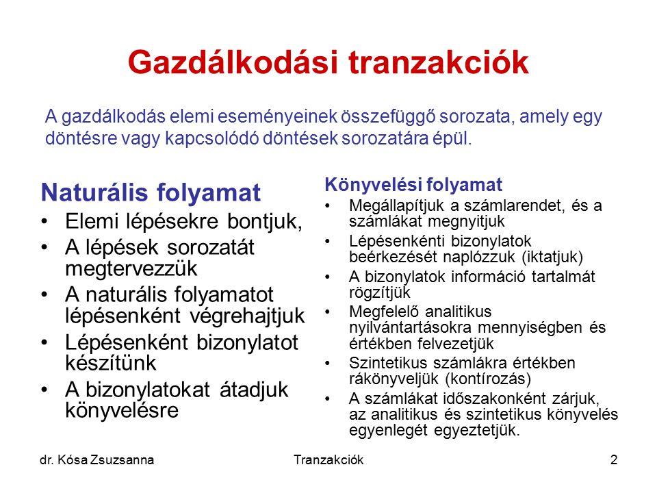 dr. Kósa ZsuzsannaTranzakciók2 Gazdálkodási tranzakciók Naturális folyamat Elemi lépésekre bontjuk, A lépések sorozatát megtervezzük A naturális folya