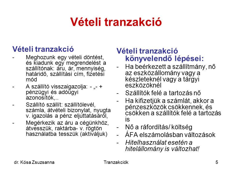 dr. Kósa ZsuzsannaTranzakciók5 Vételi tranzakció -Meghozunk egy vételi döntést, és kiadunk egy megrendelést a szállítónak: áru, ár, mennyiség, határid