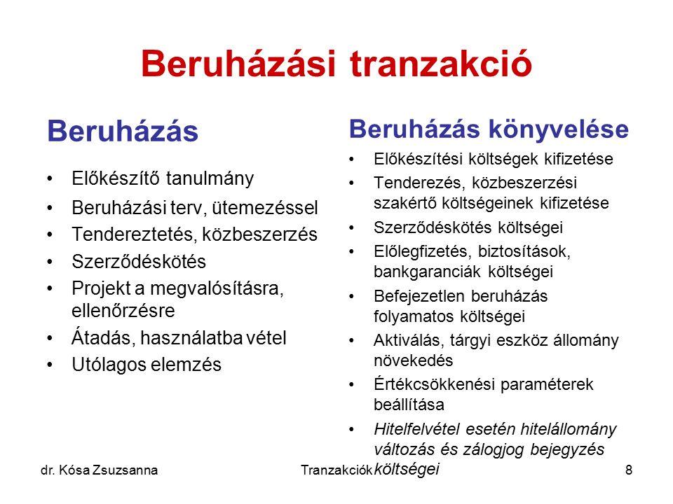 dr. Kósa ZsuzsannaTranzakciók8 Beruházási tranzakció Beruházás Előkészítő tanulmány Beruházási terv, ütemezéssel Tendereztetés, közbeszerzés Szerződés