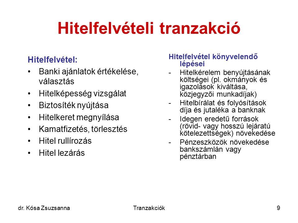 dr. Kósa ZsuzsannaTranzakciók9 Hitelfelvételi tranzakció Hitelfelvétel: Banki ajánlatok értékelése, választás Hitelképesség vizsgálat Biztosíték nyújt