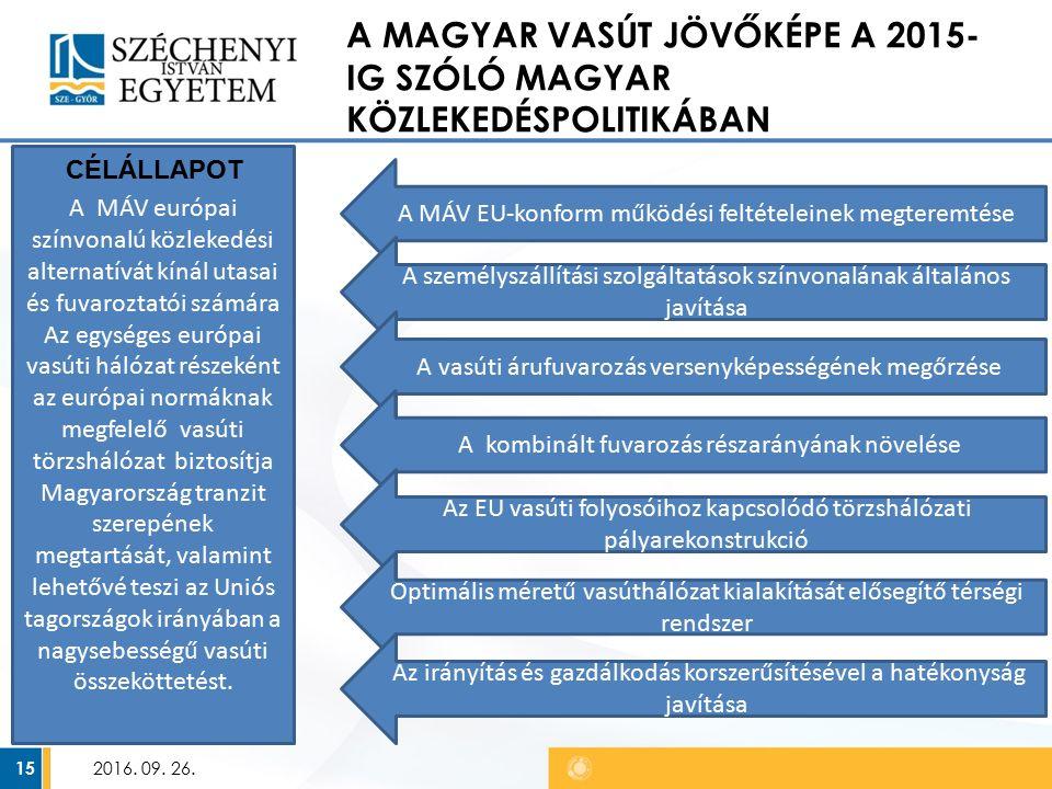 A MAGYAR VASÚT JÖVŐKÉPE A 2015- IG SZÓLÓ MAGYAR KÖZLEKEDÉSPOLITIKÁBAN 2016.