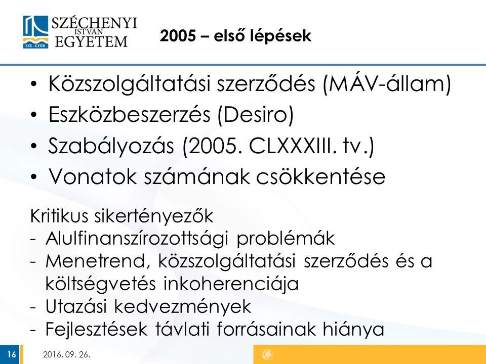 2005 – első lépések Közszolgáltatási szerződés (MÁV-állam) Eszközbeszerzés (Desiro) Szabályozás (2005.