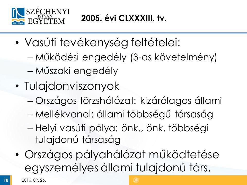 2005. évi CLXXXIII. tv.