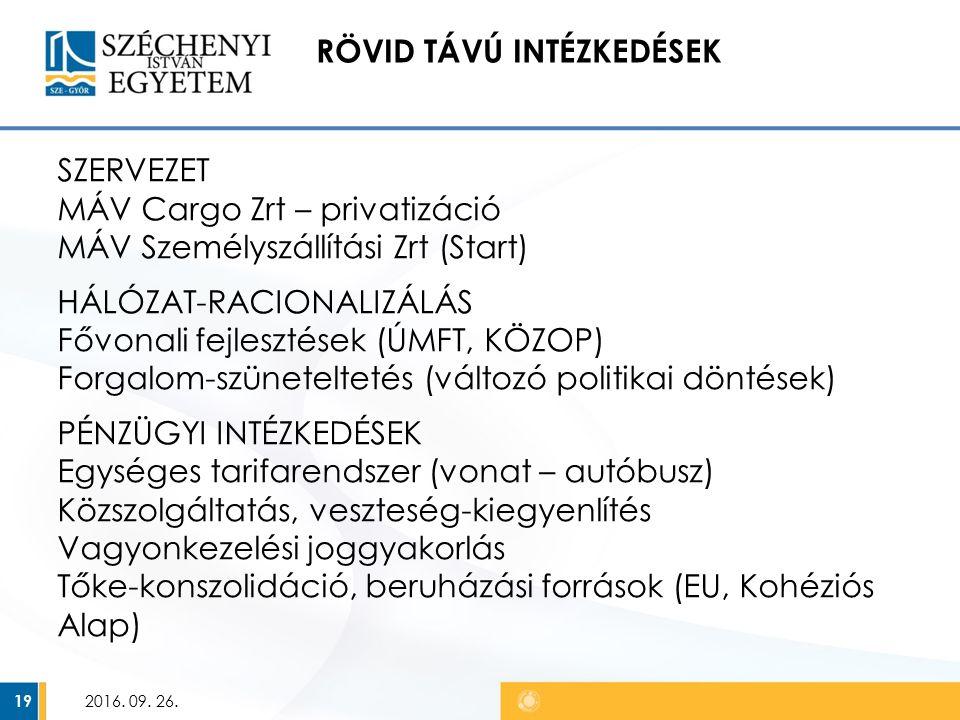 RÖVID TÁVÚ INTÉZKEDÉSEK 2016. 09. 26.