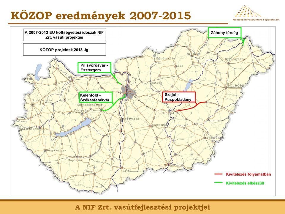 A NIF Zrt. vasútfejlesztési projektjei KÖZOP eredmények 2007-2015