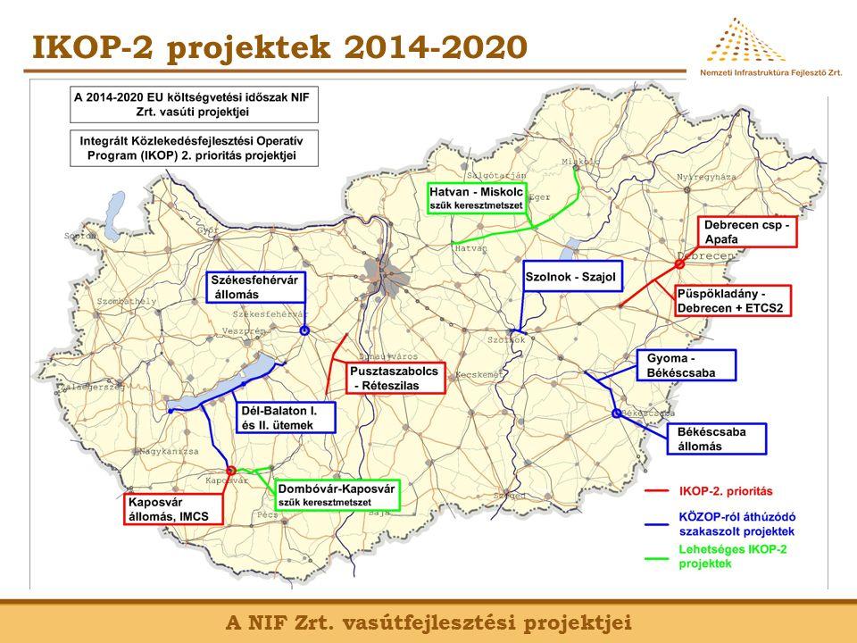 A NIF Zrt. vasútfejlesztési projektjei IKOP-2 projektek 2014-2020
