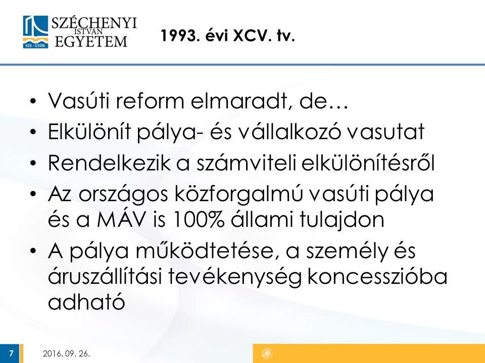 1993.évi XCV. tv.