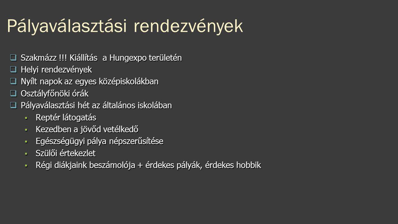 Pályaválasztási rendezvények  Szakmázz !!.