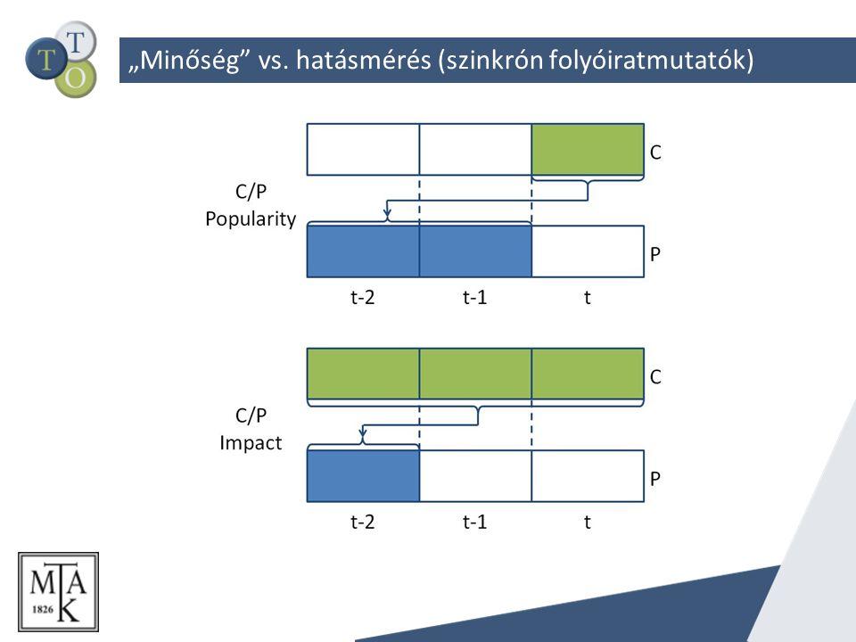 """""""Minőség vs. hatásmérés (szinkrón folyóiratmutatók)"""