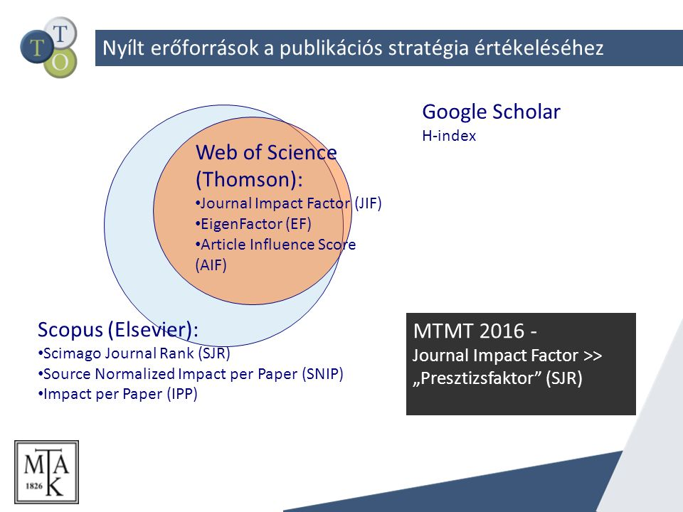 Nyílt erőforrások a publikációs stratégia értékeléséhez Web of Science (Thomson): Journal Impact Factor (JIF) EigenFactor (EF) Article Influence Score