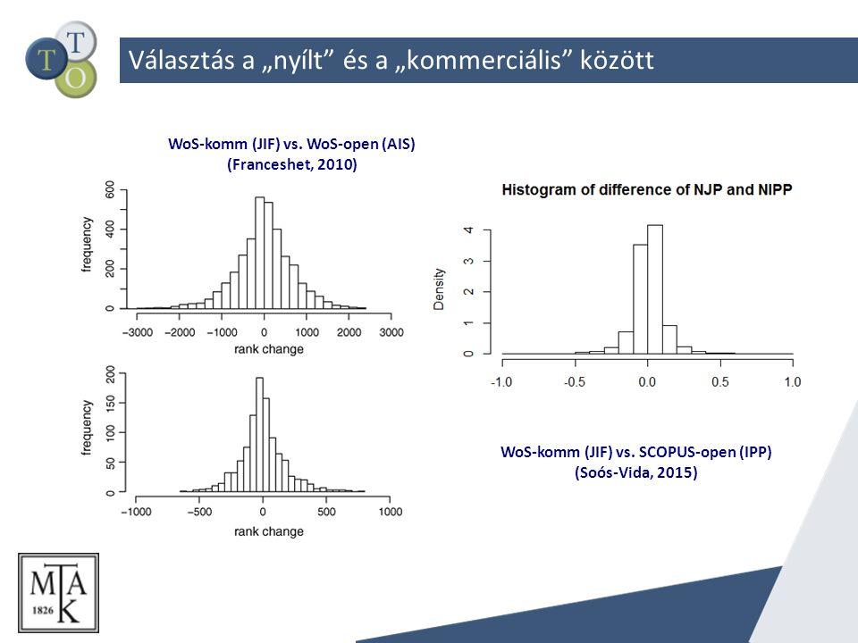 """Választás a """"nyílt és a """"kommerciális között WoS-komm (JIF) vs."""