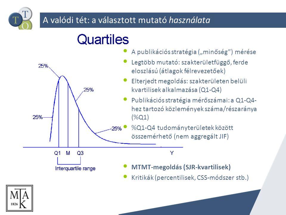 """A valódi tét: a választott mutató használata A publikációs stratégia (""""minőség ) mérése Legtöbb mutató: szakterületfüggő, ferde eloszlású (átlagok félrevezetőek) Elterjedt megoldás: szakterületen belüli kvartilisek alkalmazása (Q1-Q4) Publikációs stratégia mérőszámai: a Q1-Q4- hez tartozó közlemények száma/részaránya (%Q1) %Q1-Q4 tudományterületek között összemérhető (nem aggregált JIF) MTMT-megoldás (SJR-kvartilisek) Kritikák (percentilisek, CSS-módszer stb.)"""