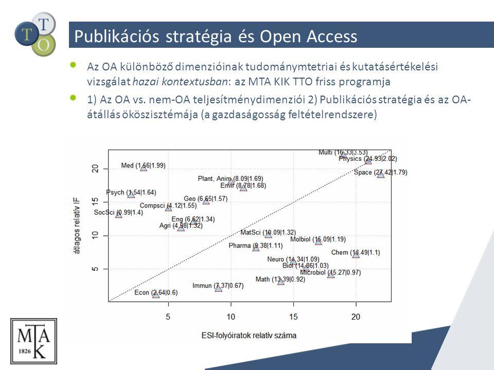 Publikációs stratégia és Open Access Az OA különböző dimenzióinak tudománymtetriai és kutatásértékelési vizsgálat hazai kontextusban: az MTA KIK TTO friss programja 1) Az OA vs.