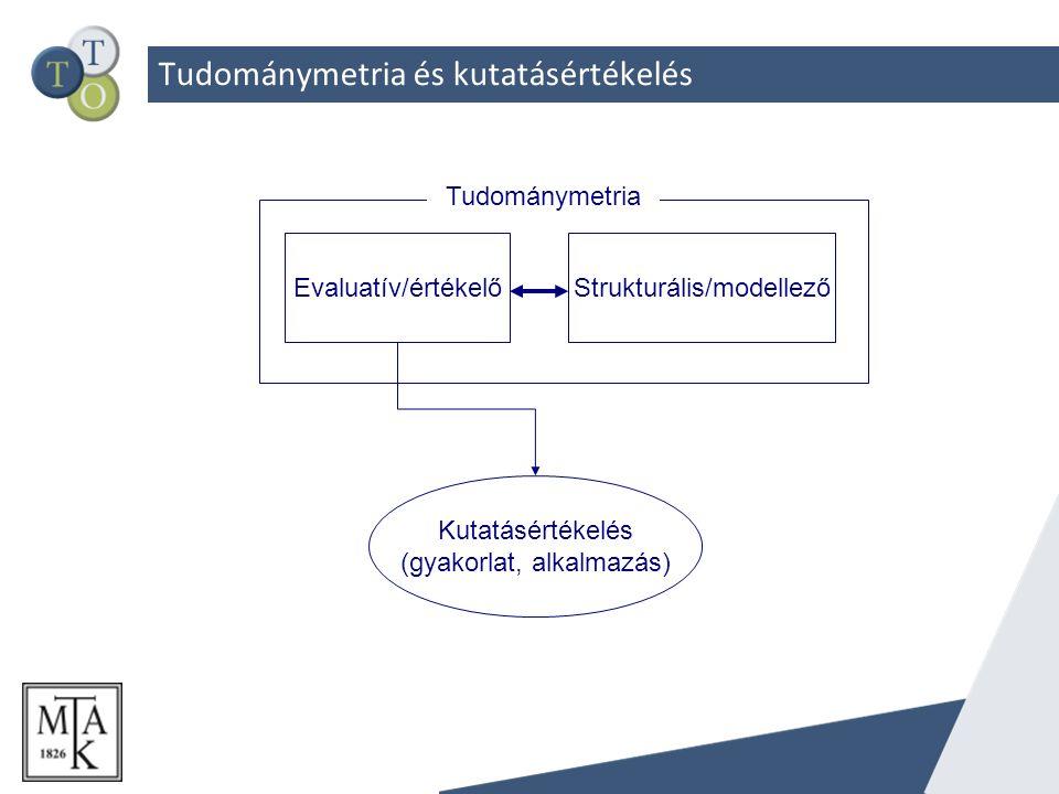 Tudománymetria és kutatásértékelés Evaluatív/értékelőStrukturális/modellező Kutatásértékelés (gyakorlat, alkalmazás) Tudománymetria