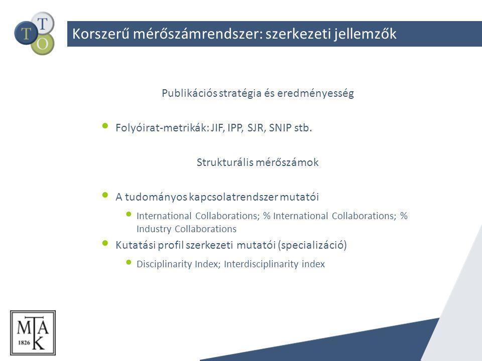 Az értékeléstámogatás mint új üzletág: szolgáltatások Teljesítmény- dimenzió Jellemző metrika Kutatók, intézmények, országok FolyóiratokSzakterületek KibocsátásKözleményszám SciVal, InCitesInCitesSciVal, InCites Idézettségi hatás Szakterületi átlaggal korrigált hatás SciVal, InCitesInCites- Kiválóság Top10%- részesedés SciVal, InCites-- Együttműködés, szektoriális metszetek Nemzetközi társszerzős cikkek, ipar- akadémia-cikkek arányai SciVal, InCites- Publikációs stratégia Folyóirat- mérőszámok (SJR, JIF stb.) SciVal, InCites-SciVal