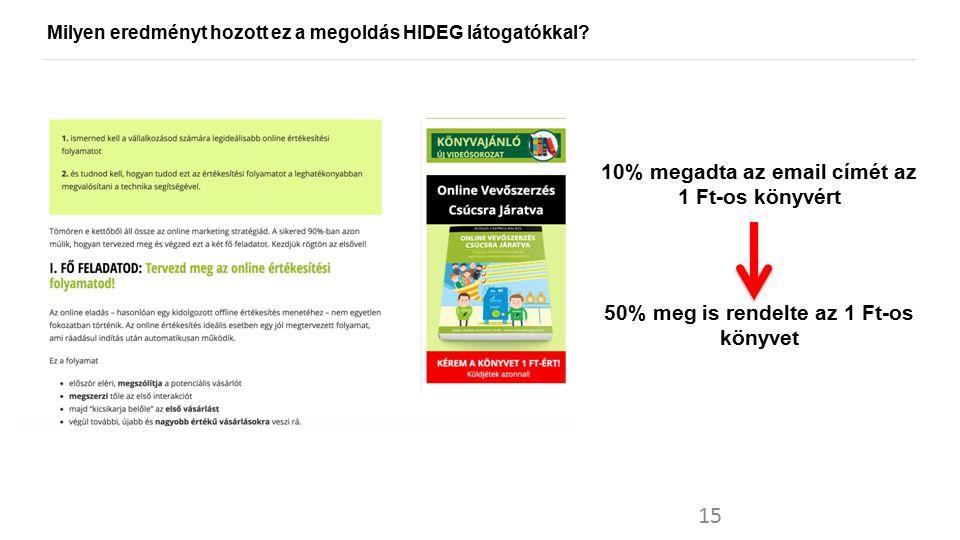 Milyen eredményt hozott ez a megoldás HIDEG látogatókkal? 15 10% megadta az email címét az 1 Ft-os könyvért 50% meg is rendelte az 1 Ft-os könyvet