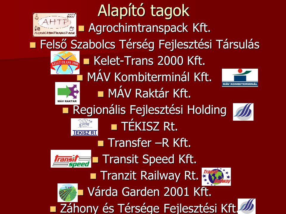 Alapító tagok Agrochimtranspack Kft. Agrochimtranspack Kft.