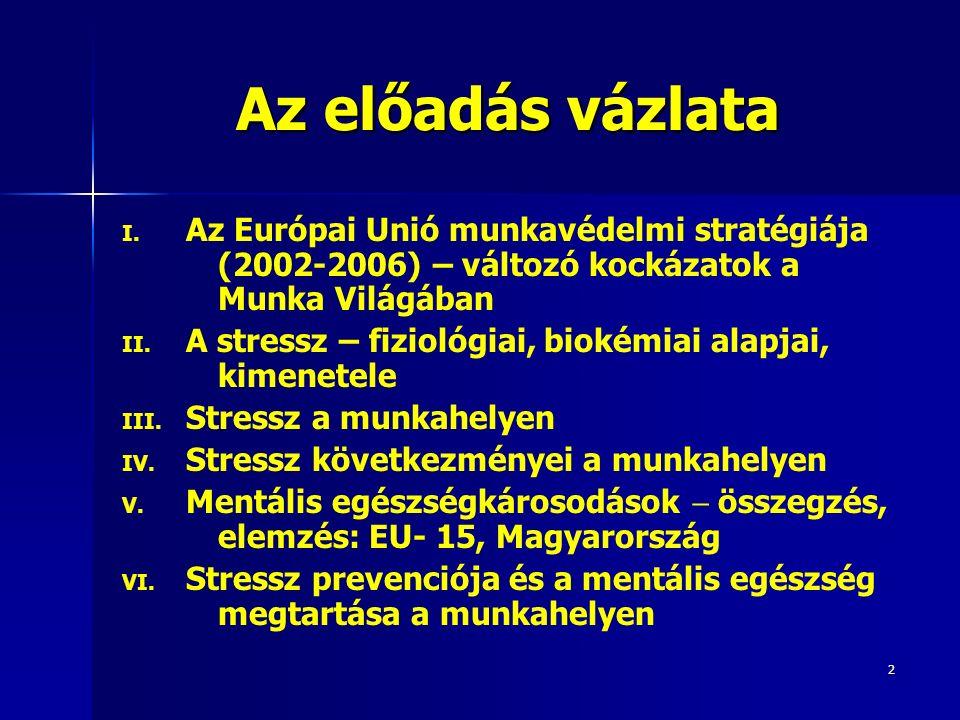 2 Az előadás vázlata I. I. Az Európai Unió munkavédelmi stratégiája (2002-2006) – változó kockázatok a Munka Világában II. II. A stressz – fiziológiai