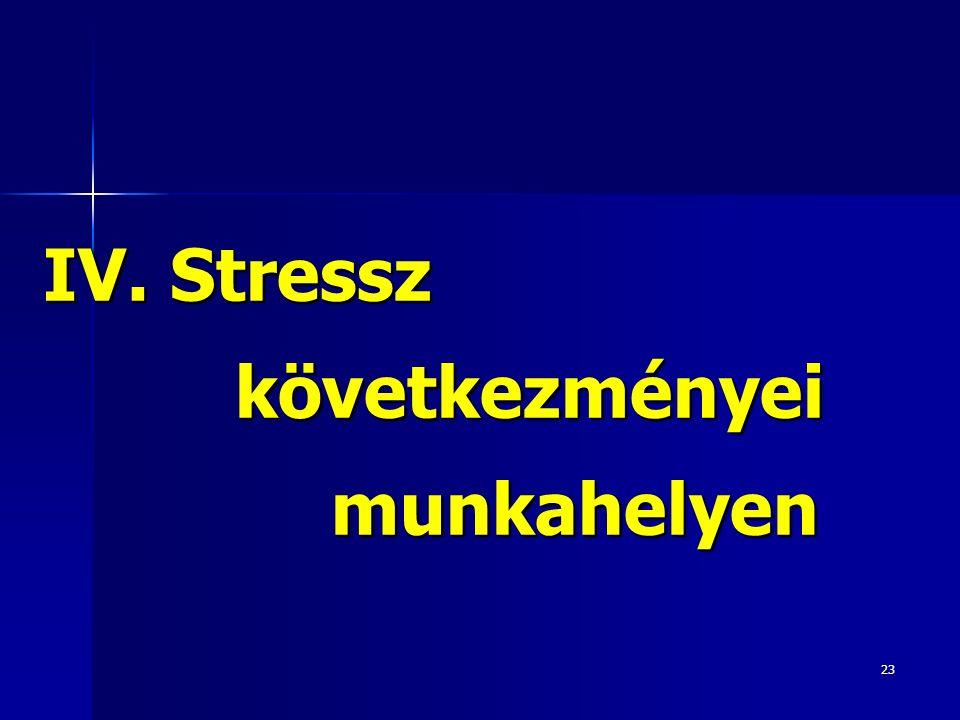 23 IV. Stressz következményei munkahelyen