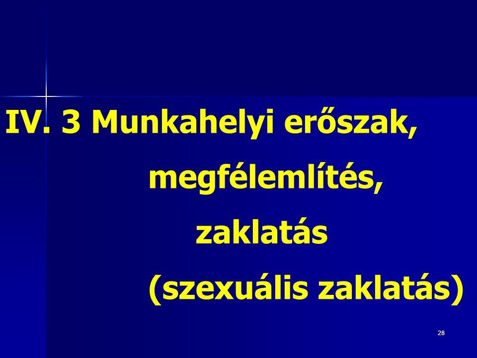 28 IV. 3 Munkahelyi erőszak, megfélemlítés, zaklatás (szexuális zaklatás)