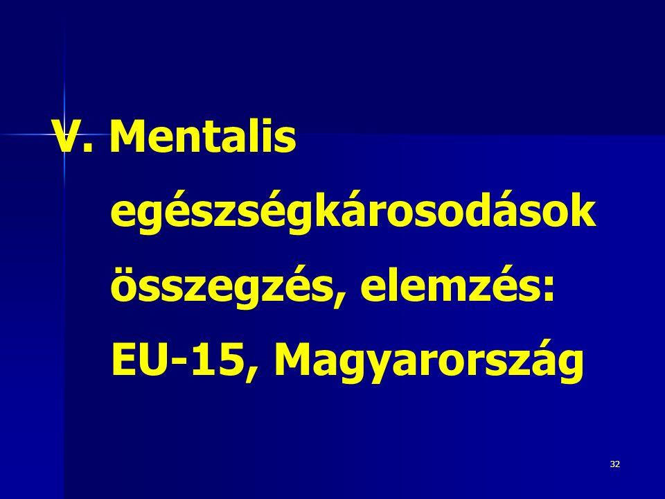 32 V. Mentalis egészségkárosodások összegzés, elemzés: EU-15, Magyarország