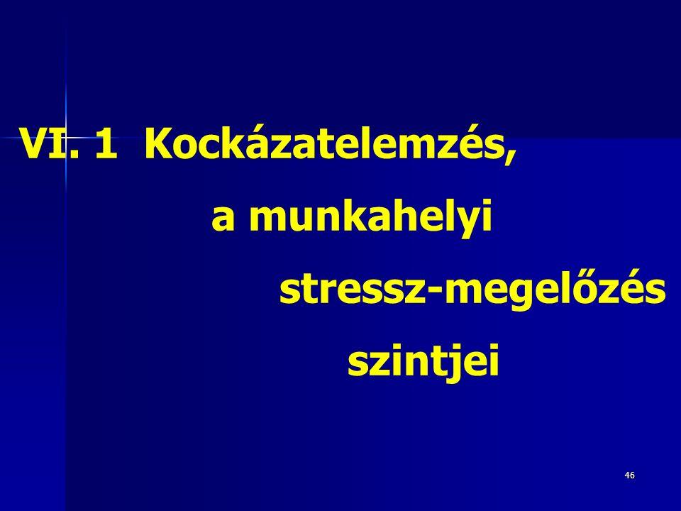 46 VI. 1 Kockázatelemzés, a munkahelyi stressz-megelőzés szintjei