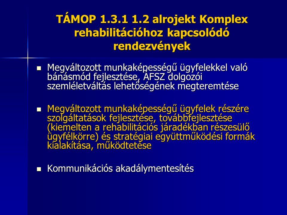 TÁMOP 1.3.1 1.2 alrojekt Komplex rehabilitációhoz kapcsolódó rendezvények Megváltozott munkaképességű ügyfelekkel való bánásmód fejlesztése, ÁFSZ dolgozói szemléletváltás lehetőségének megteremtése Megváltozott munkaképességű ügyfelekkel való bánásmód fejlesztése, ÁFSZ dolgozói szemléletváltás lehetőségének megteremtése Megváltozott munkaképességű ügyfelek részére szolgáltatások fejlesztése, továbbfejlesztése (kiemelten a rehabilitációs járadékban részesülő ügyfélkörre) és stratégiai együttműködési formák kialakítása, működtetése Megváltozott munkaképességű ügyfelek részére szolgáltatások fejlesztése, továbbfejlesztése (kiemelten a rehabilitációs járadékban részesülő ügyfélkörre) és stratégiai együttműködési formák kialakítása, működtetése Kommunikációs akadálymentesítés Kommunikációs akadálymentesítés